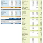 Financial Projections Excel Spreadsheet Templates