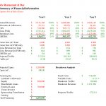 Financial Projections Excel Spreadsheet Templates Free