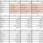 excel practice worksheets