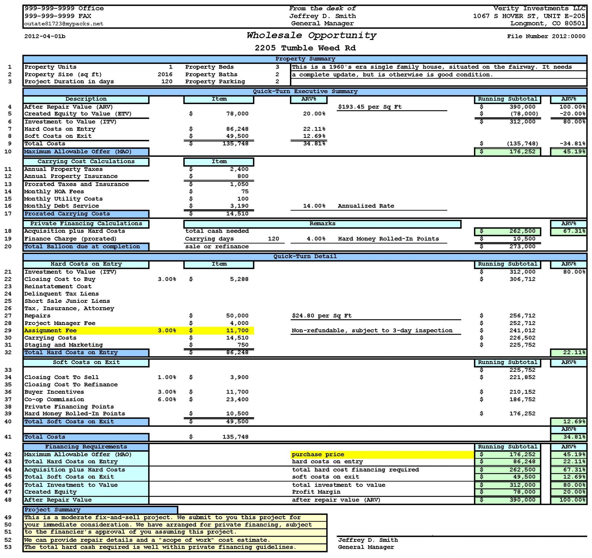 free financial ratio analysis template