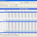 free home budget worksheet