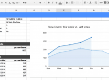 downlod google docs crm free templates