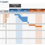 google sheet gantt chart free