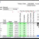 google spreadsheet gantt chart free