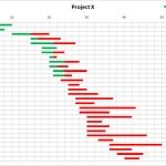 google spreadsheet gantt chart free templates