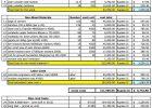 home construction estimating spreadsheet templates
