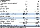 track grocery spending spreadsheet